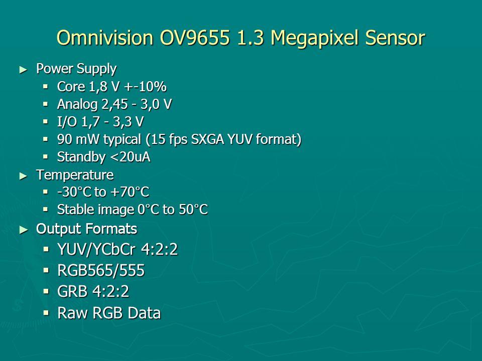Omnivision OV9655 1.3 Megapixel Sensor