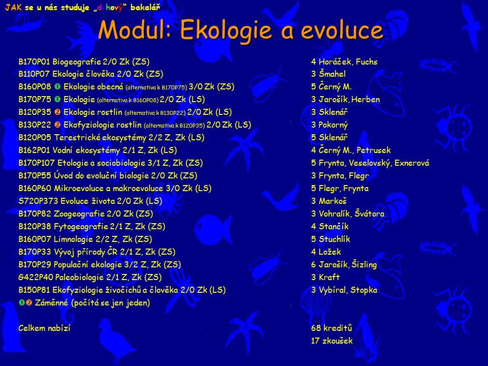 Modul: Ekologie a evoluce