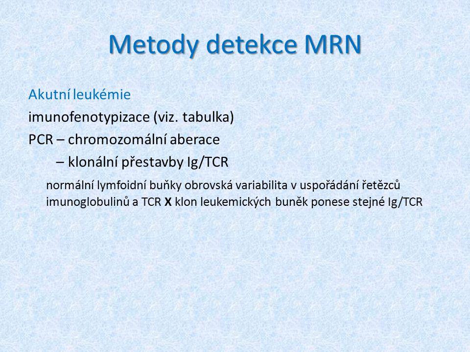 Metody detekce MRN
