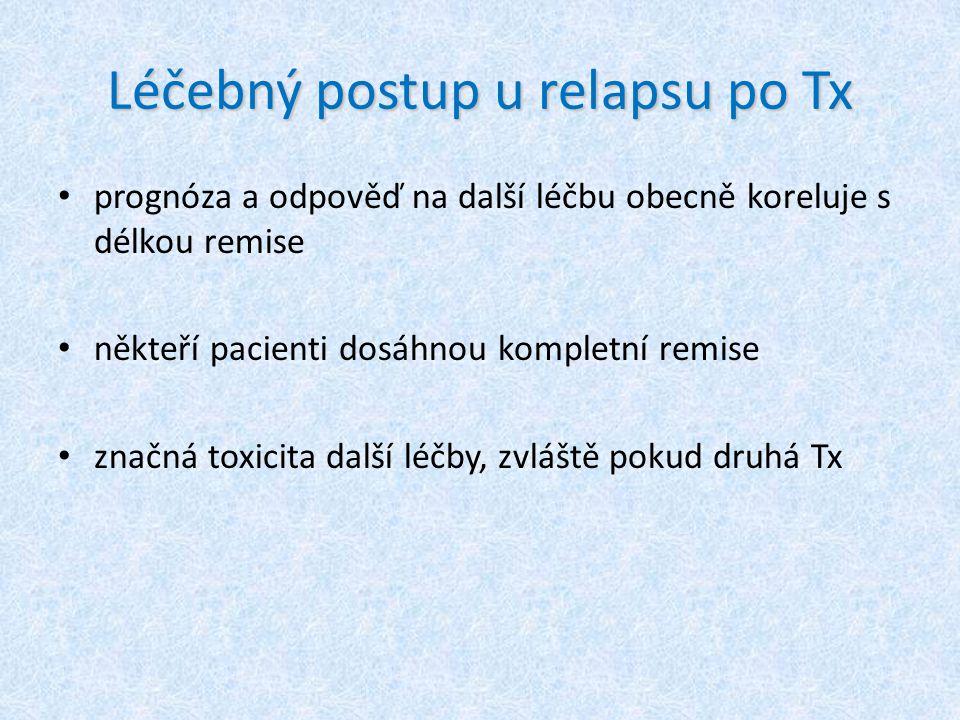 Léčebný postup u relapsu po Tx