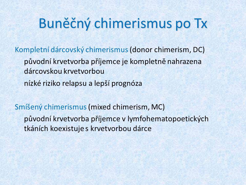 Buněčný chimerismus po Tx