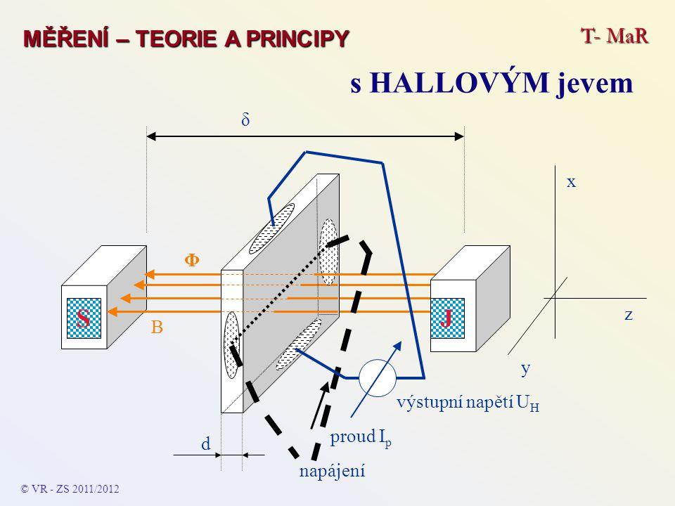 s HALLOVÝM jevem J S T- MaR MĚŘENÍ – TEORIE A PRINCIPY δ x Φ z B y