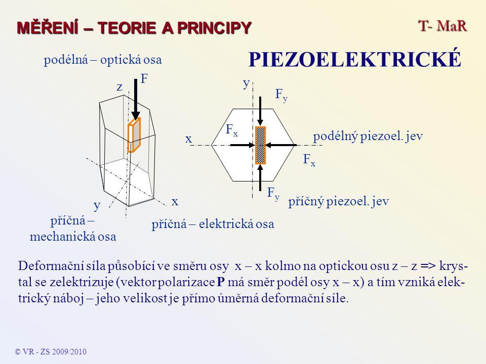PIEZOELEKTRICKÉ T- MaR MĚŘENÍ – TEORIE A PRINCIPY z x y F Fx Fy