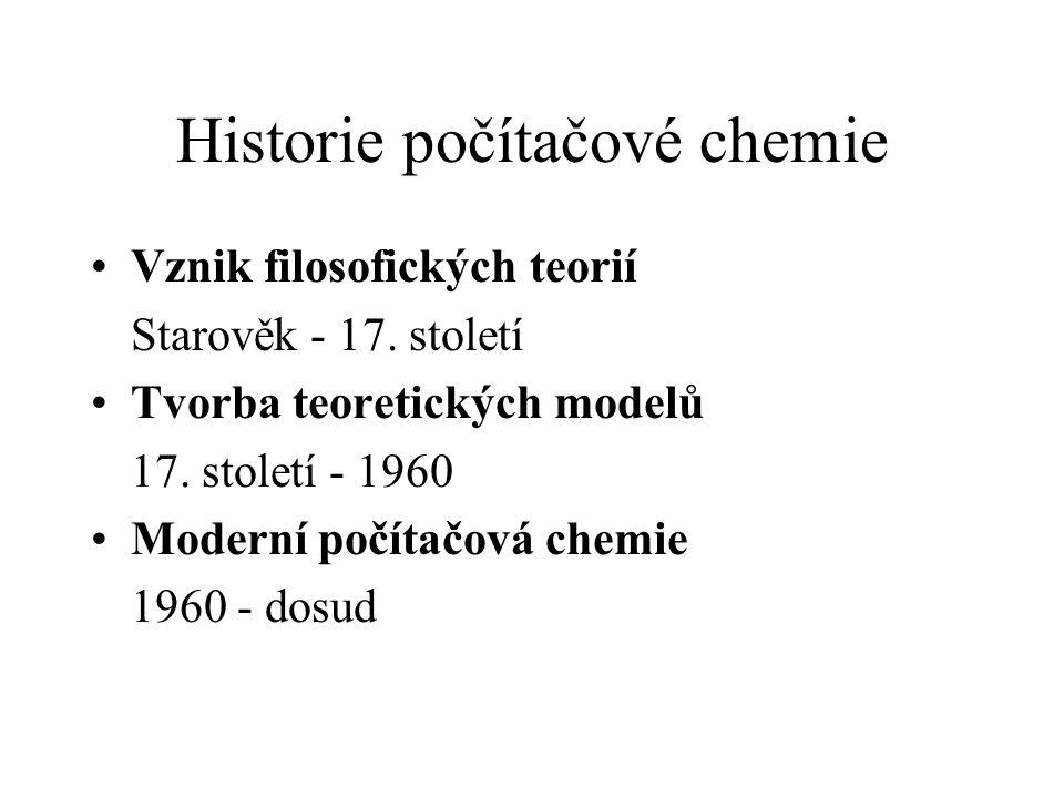 Historie počítačové chemie