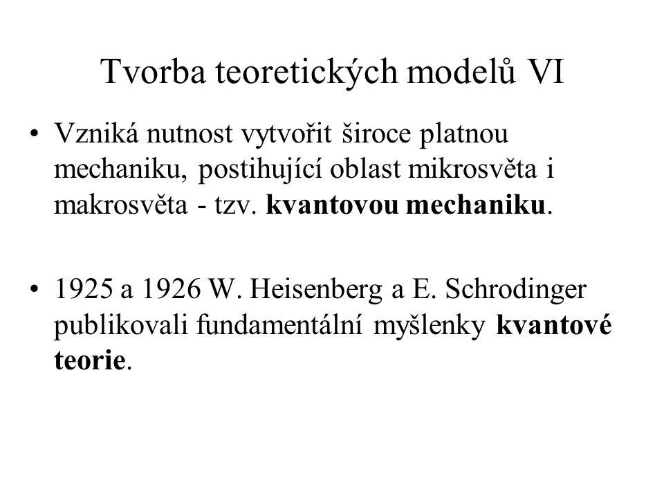 Tvorba teoretických modelů VI