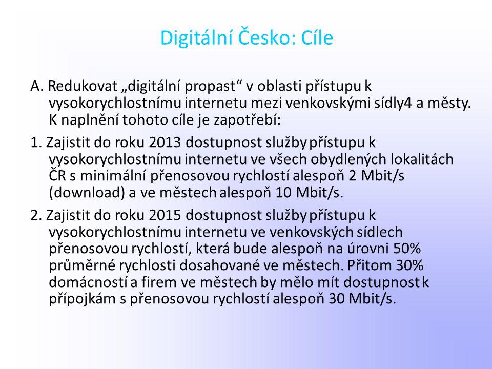 Digitální Česko: Cíle