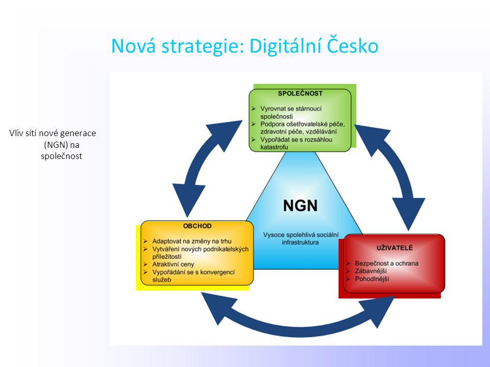Nová strategie: Digitální Česko