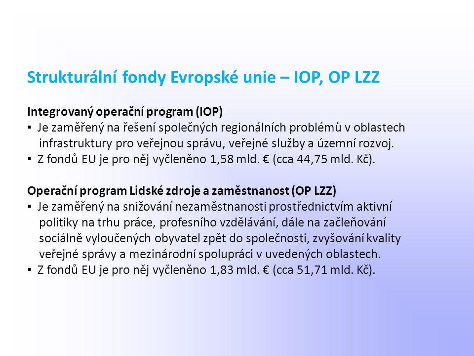 Strukturální fondy Evropské unie – IOP, OP LZZ