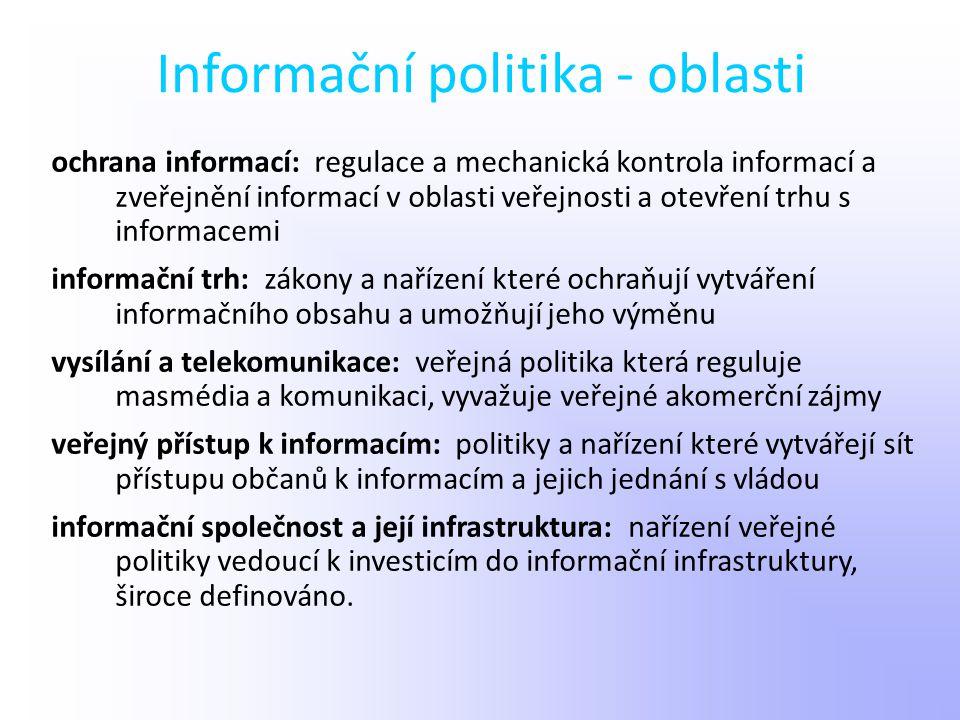 Informační politika - oblasti