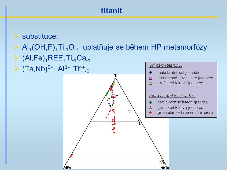Al1(OH,F)1Ti-1O-1 uplatňuje se během HP metamorfózy