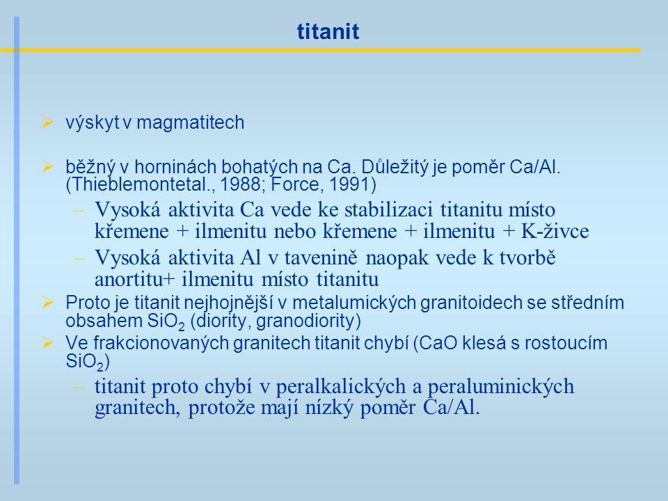 titanit výskyt v magmatitech. běžný v horninách bohatých na Ca. Důležitý je poměr Ca/Al. (Thieblemontetal., 1988; Force, 1991)