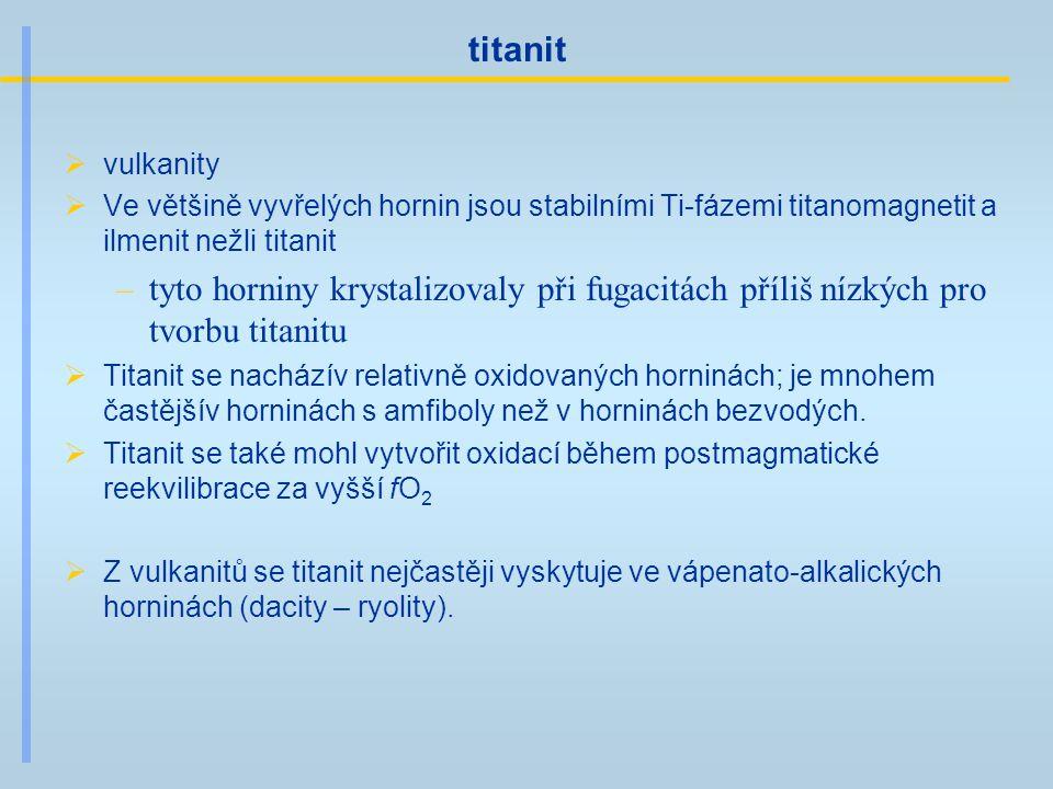 titanit vulkanity. Ve většině vyvřelých hornin jsou stabilními Ti-fázemi titanomagnetit a ilmenit nežli titanit.