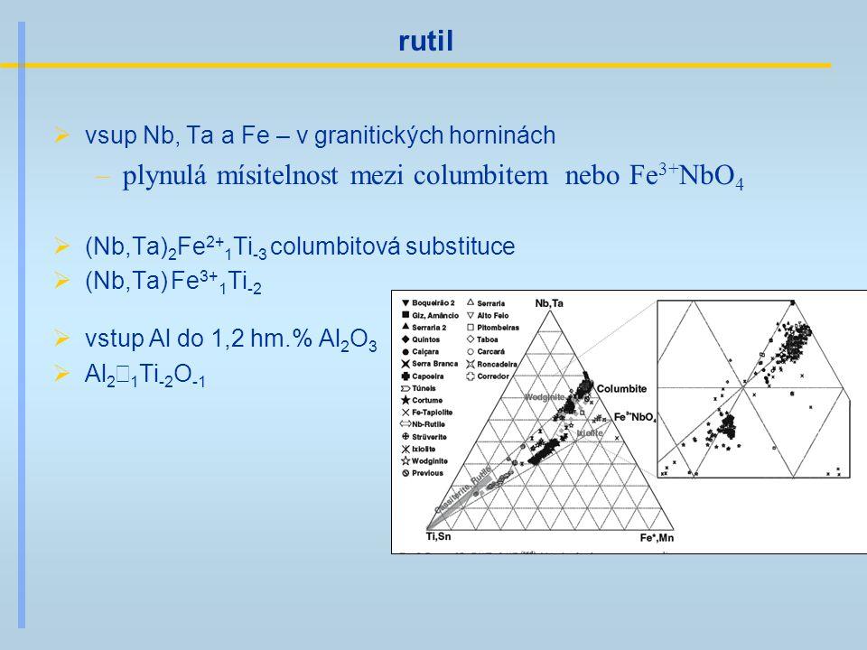 plynulá mísitelnost mezi columbitem nebo Fe3+NbO4