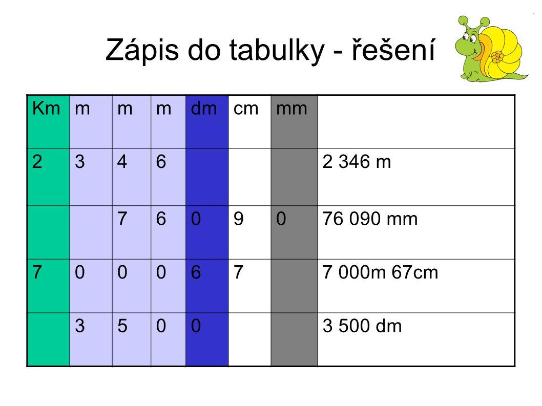Zápis do tabulky - řešení