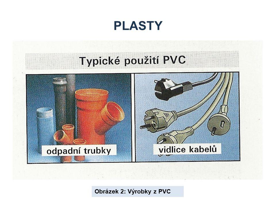 Plasty Obrázek 2: Výrobky z PVC
