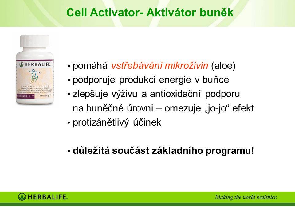 Cell Activator- Aktivátor buněk