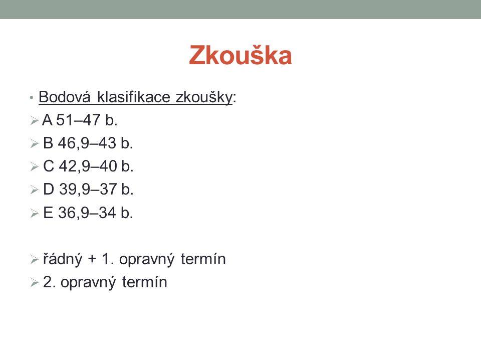 Zkouška Bodová klasifikace zkoušky: A 51–47 b. B 46,9–43 b.