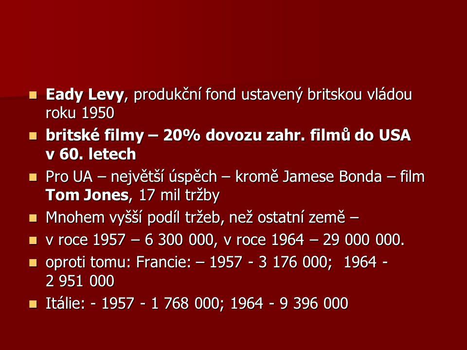Eady Levy, produkční fond ustavený britskou vládou roku 1950