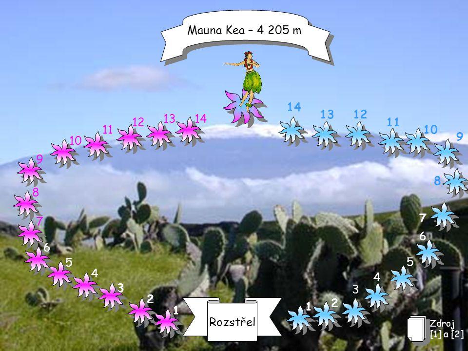 Mauna Kea – 4 205 m 14. 13. 12. 13. 14. 12. 11. 11. 10. 9. 10. 9. 8. 8. 7. 7. 6. 6.