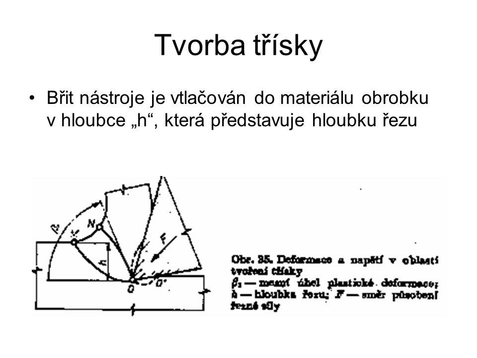 """Tvorba třísky Břit nástroje je vtlačován do materiálu obrobku v hloubce """"h , která představuje hloubku řezu."""