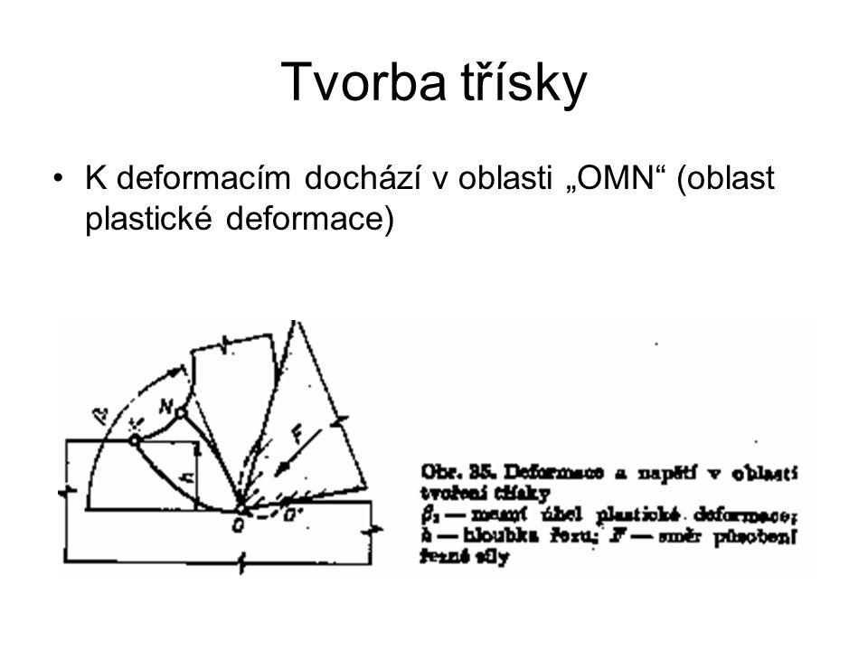 """Tvorba třísky K deformacím dochází v oblasti """"OMN (oblast plastické deformace)"""