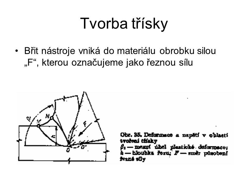 """Tvorba třísky Břit nástroje vniká do materiálu obrobku silou """"F , kterou označujeme jako řeznou sílu."""