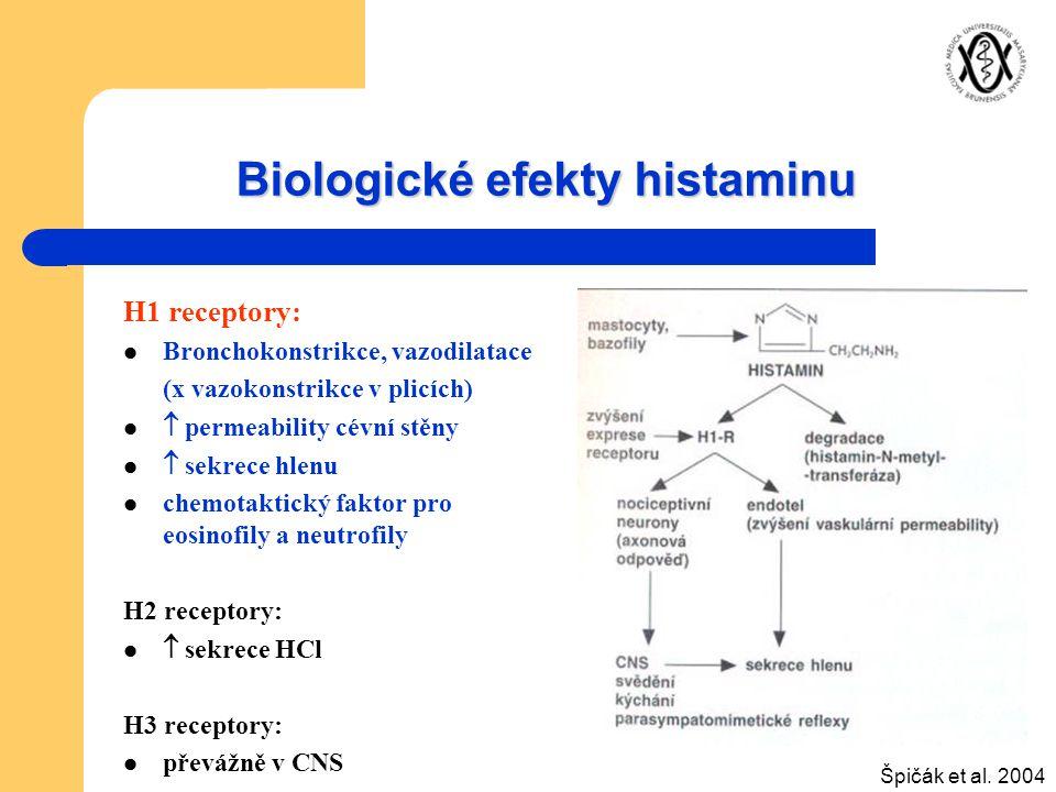 Biologické efekty histaminu