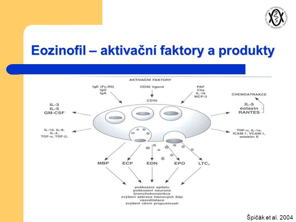 Eozinofil – aktivační faktory a produkty