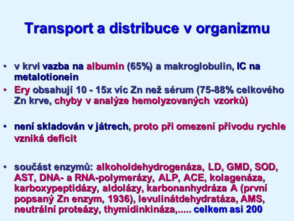Transport a distribuce v organizmu