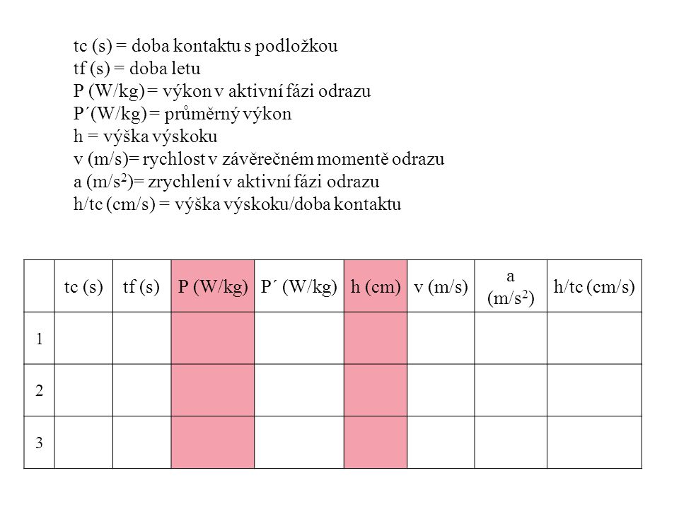 tc (s) = doba kontaktu s podložkou tf (s) = doba letu