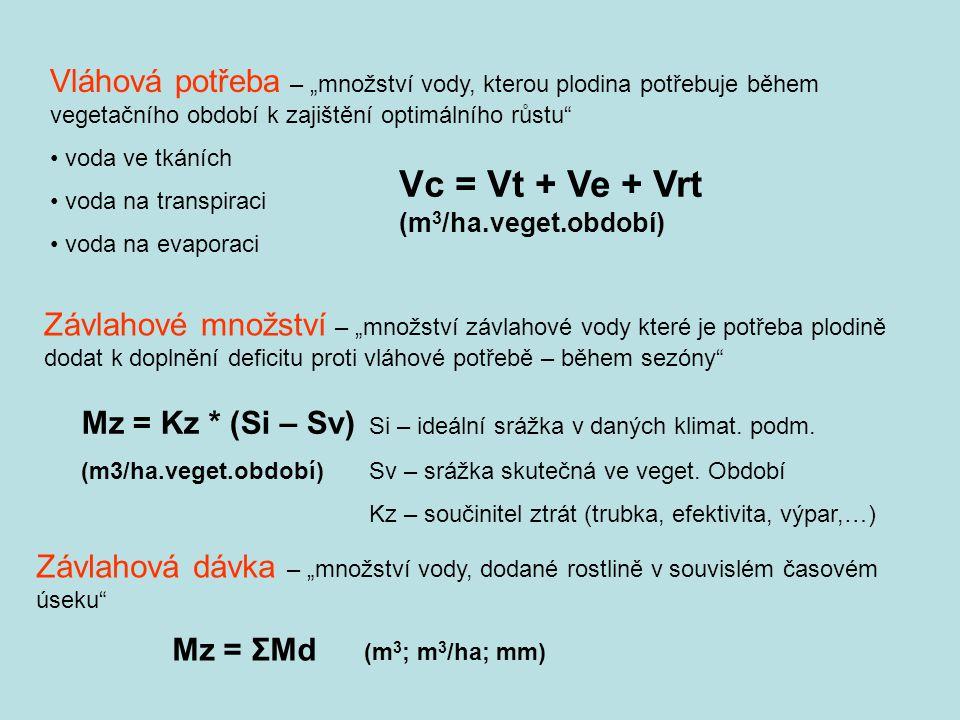 Vc = Vt + Ve + Vrt (m3/ha.veget.období)