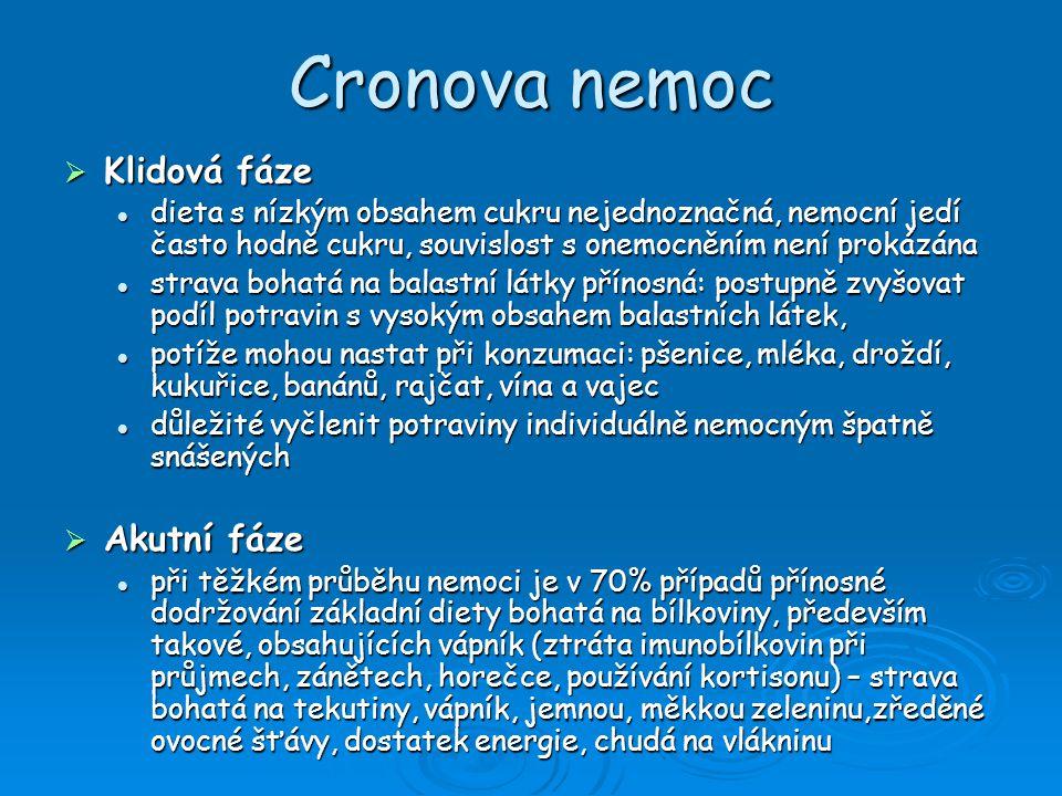 Cronova nemoc Klidová fáze Akutní fáze