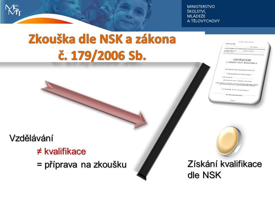 Zkouška dle NSK a zákona