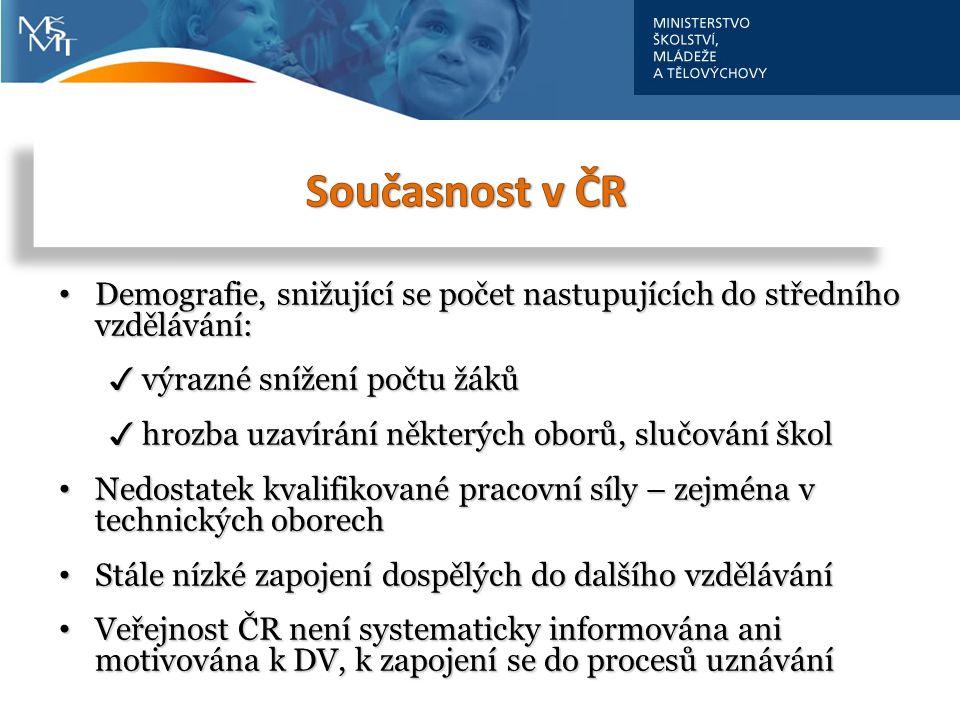 Současnost v ČR Demografie, snižující se počet nastupujících do středního vzdělávání: ✓ výrazné snížení počtu žáků.