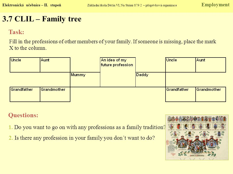 3.7 CLIL – Family tree Task: Questions: