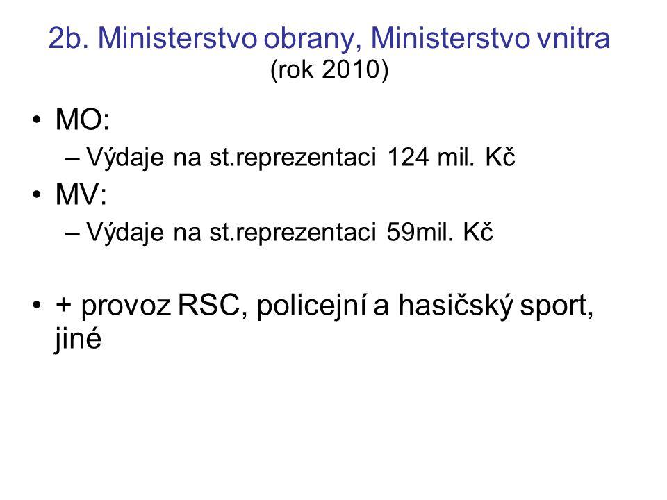 2b. Ministerstvo obrany, Ministerstvo vnitra (rok 2010)