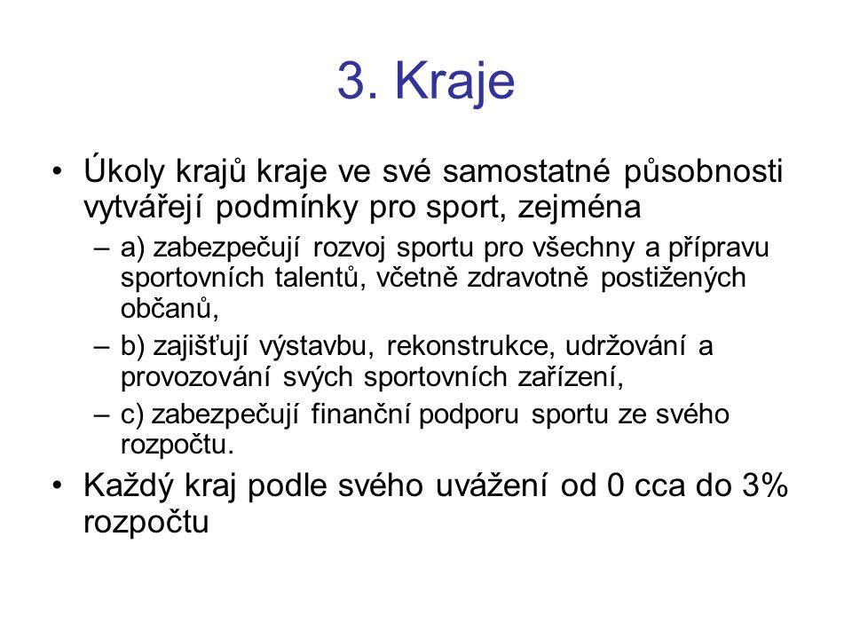 3. Kraje Úkoly krajů kraje ve své samostatné působnosti vytvářejí podmínky pro sport, zejména.