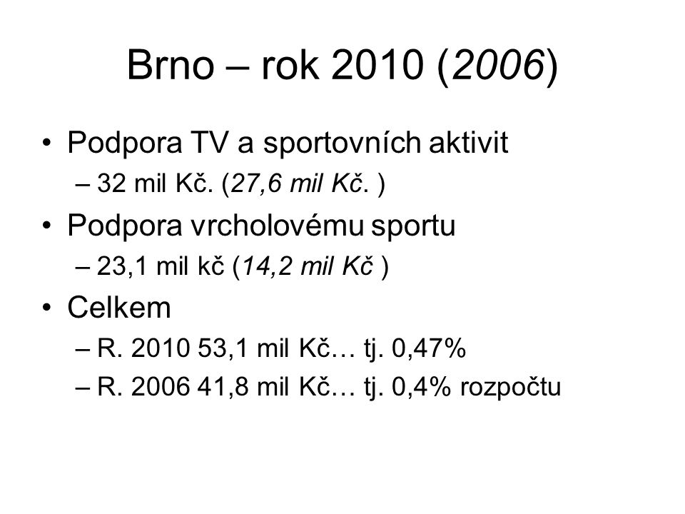 Brno – rok 2010 (2006) Podpora TV a sportovních aktivit