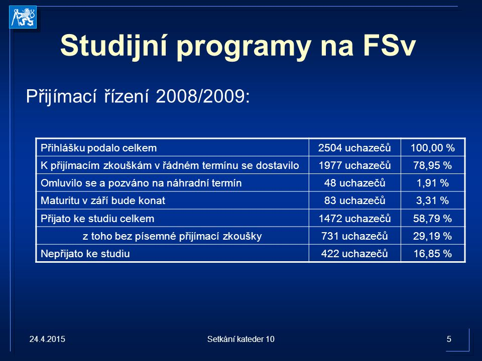 Studijní programy na FSv