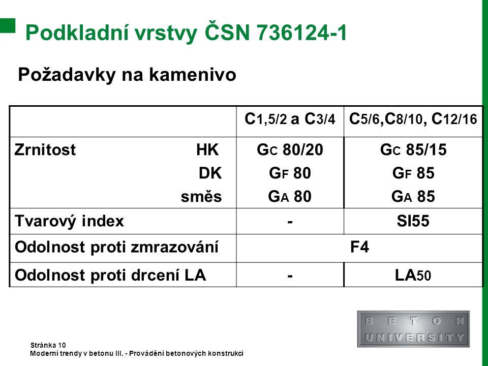 Podkladní vrstvy ČSN 736124-1 Požadavky na kamenivo C1,5/2 a C3/4