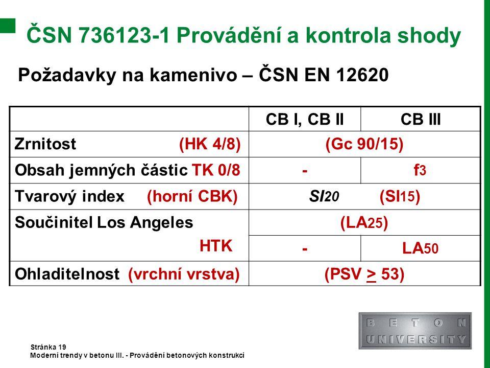 ČSN 736123-1 Provádění a kontrola shody