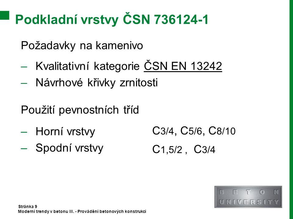 Podkladní vrstvy ČSN 736124-1 Požadavky na kamenivo