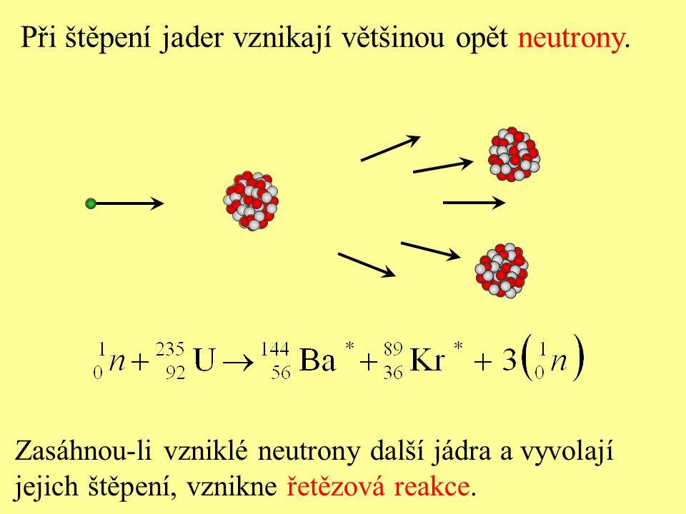Při štěpení jader vznikají většinou opět neutrony.