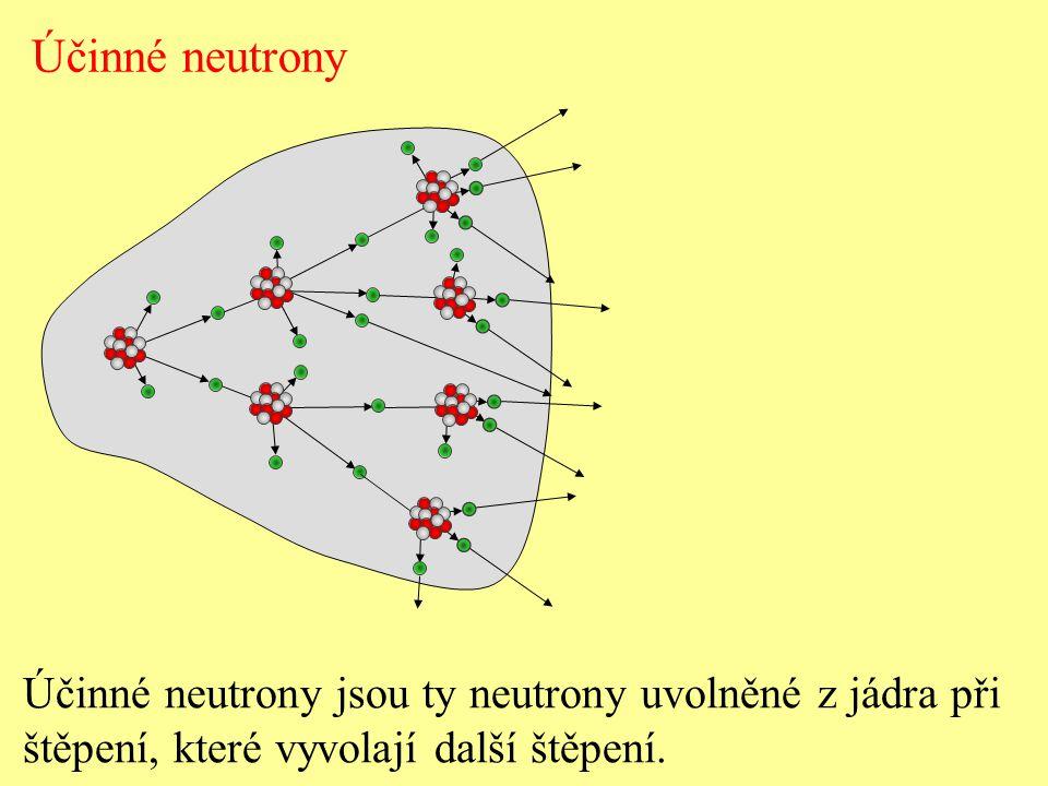Účinné neutrony Účinné neutrony jsou ty neutrony uvolněné z jádra při