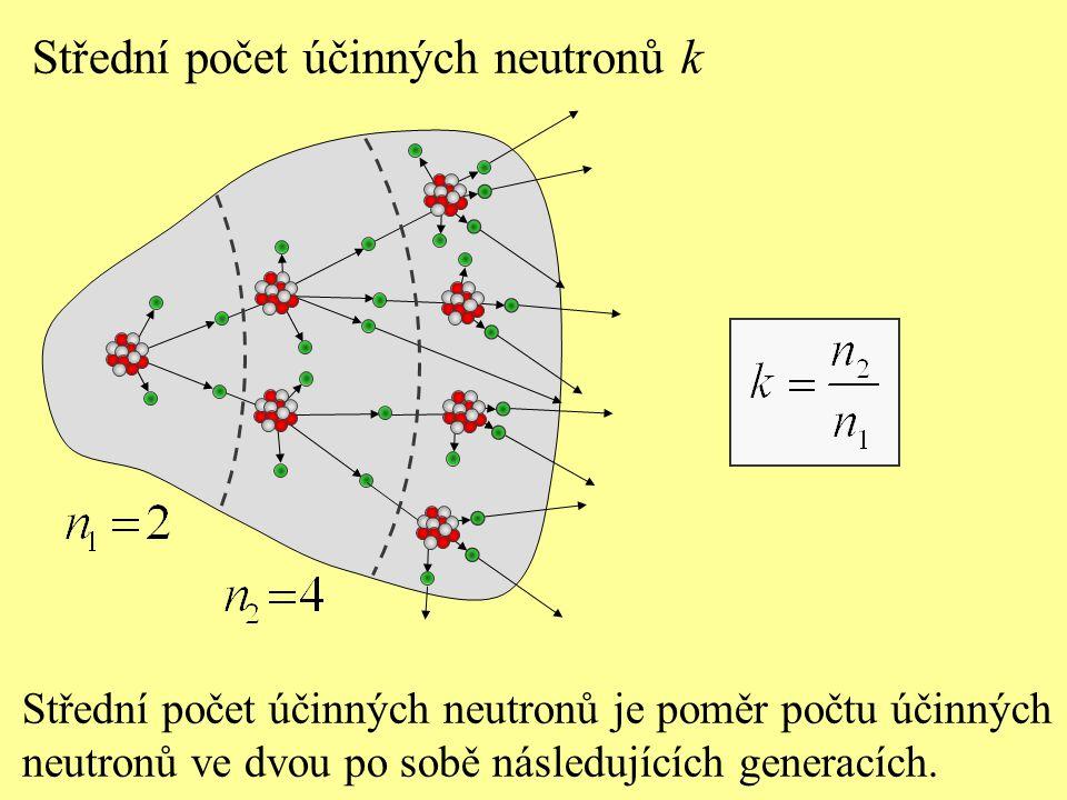 Střední počet účinných neutronů k