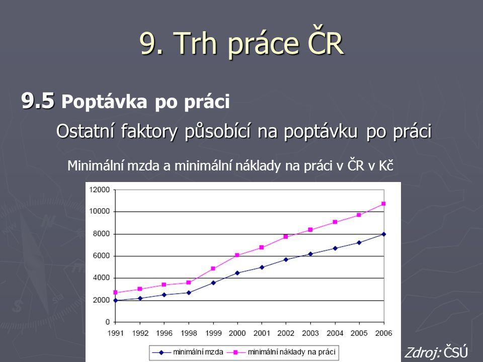 9. Trh práce ČR 9.5 Poptávka po práci