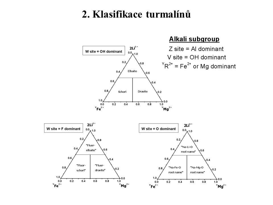 2. Klasifikace turmalínů