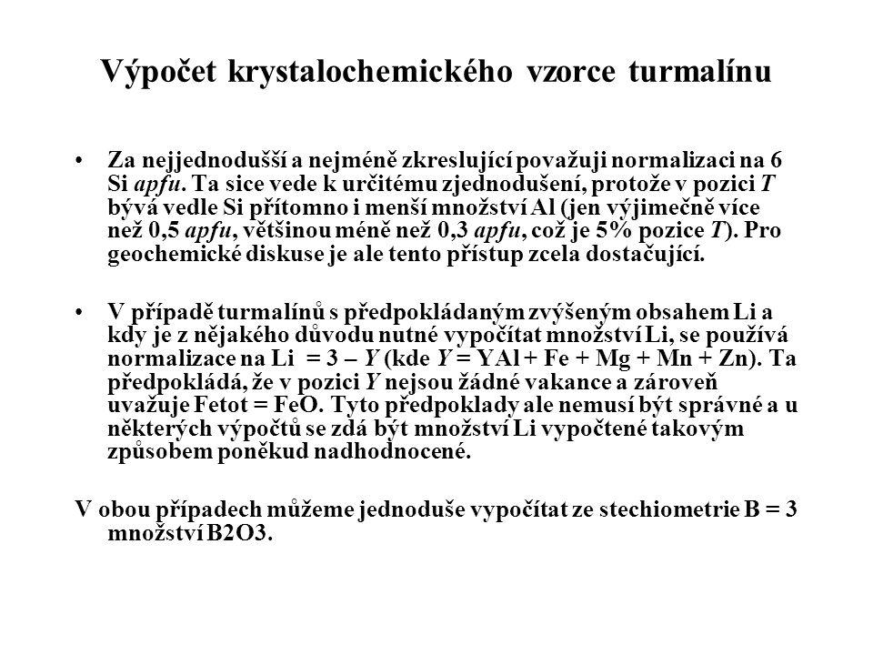 Výpočet krystalochemického vzorce turmalínu