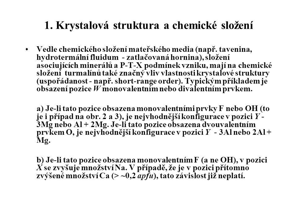 1. Krystalová struktura a chemické složení