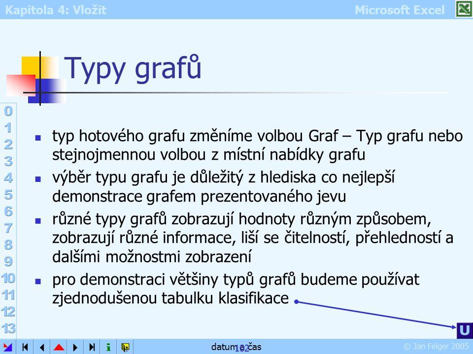 Typy grafů typ hotového grafu změníme volbou Graf – Typ grafu nebo stejnojmennou volbou z místní nabídky grafu.